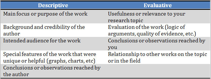 Evaluative annotation