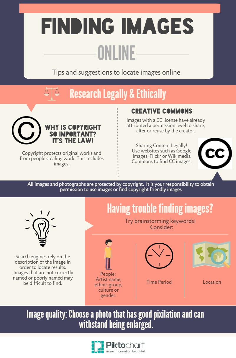 finding images infographic