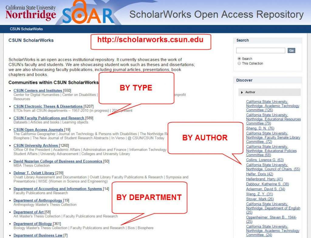 ScholarWorks screenshot