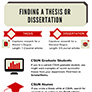 Finding a Thesis or Dissertation