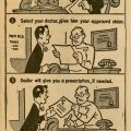 "Instructional comic from ""The California Veteran"" volume 19, number 2, April 1947"