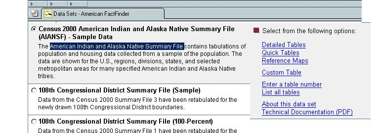American Indian and Alaska Native Summary