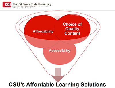 PowerPoint illustration of the ALS initiative's combination of Affordability, Choice of Quality Content, and Accessibility