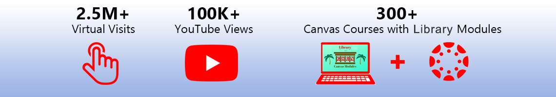 2.5M Virual Visits, 100K YouTube Views, 300 Canvas Courses with Library Modules