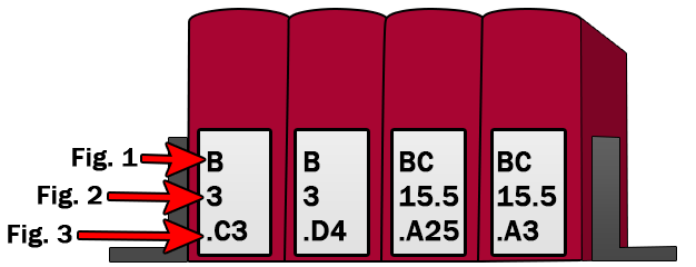 Book shelf showing call numbers, 3 arrows pointing to 3 parts of call number.