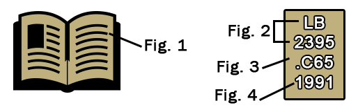 call number example with 3 figures