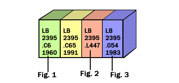 Second Call number example with titles and figures